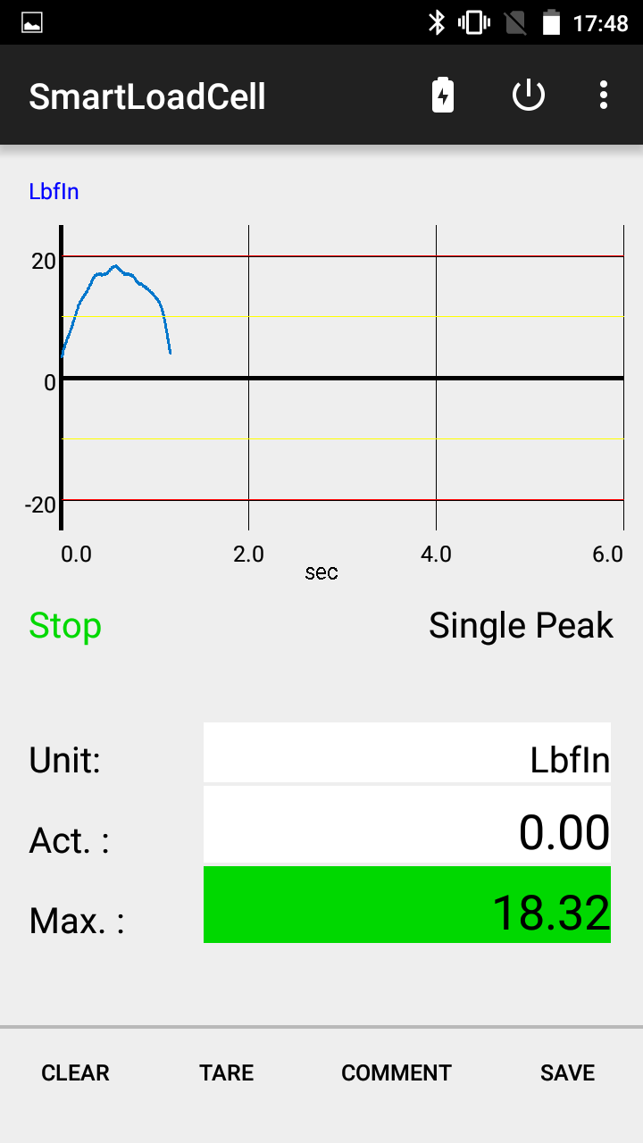 SmartLoadCell application - single peak