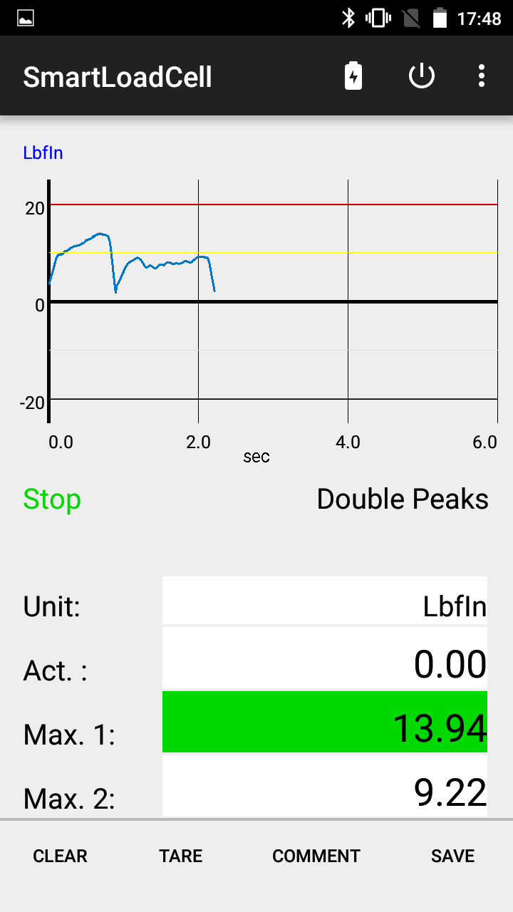 SmartLoadCell application - double peak